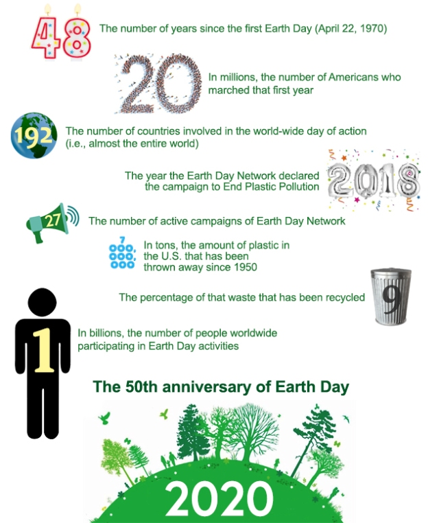 ebc-by-the-numbers-earth-day-E3